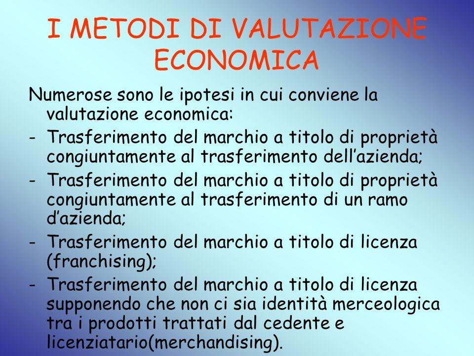 I METODI DI VALUTAZIONE ECONOMICA Numerose sono le ipotesi in cui conviene la valutazione economica: -Trasferimento del marchio a titolo di proprietà