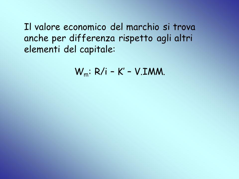 Il valore economico del marchio si trova anche per differenza rispetto agli altri elementi del capitale: W m : R/i – K – V.IMM.