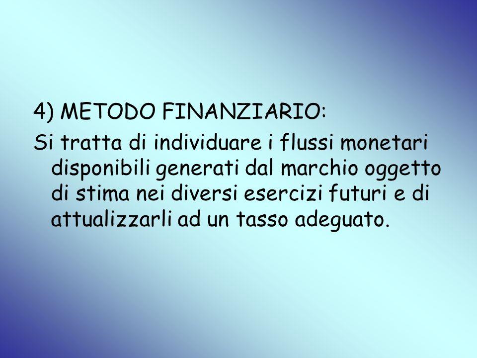4) METODO FINANZIARIO: Si tratta di individuare i flussi monetari disponibili generati dal marchio oggetto di stima nei diversi esercizi futuri e di a