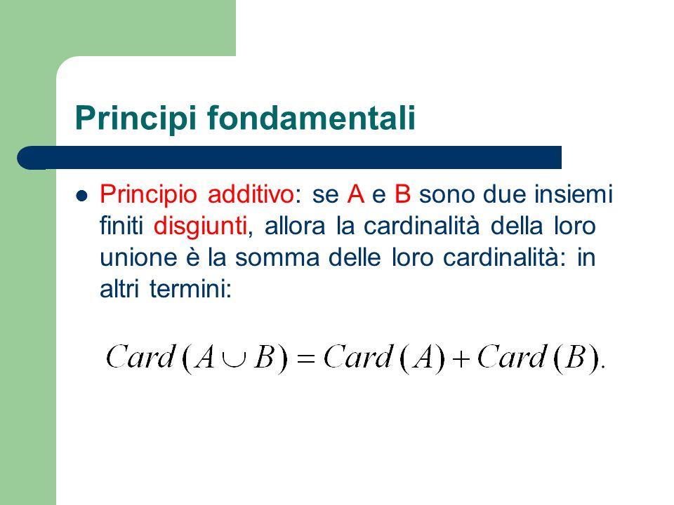Principi fondamentali Principio additivo: se A e B sono due insiemi finiti disgiunti, allora la cardinalità della loro unione è la somma delle loro ca