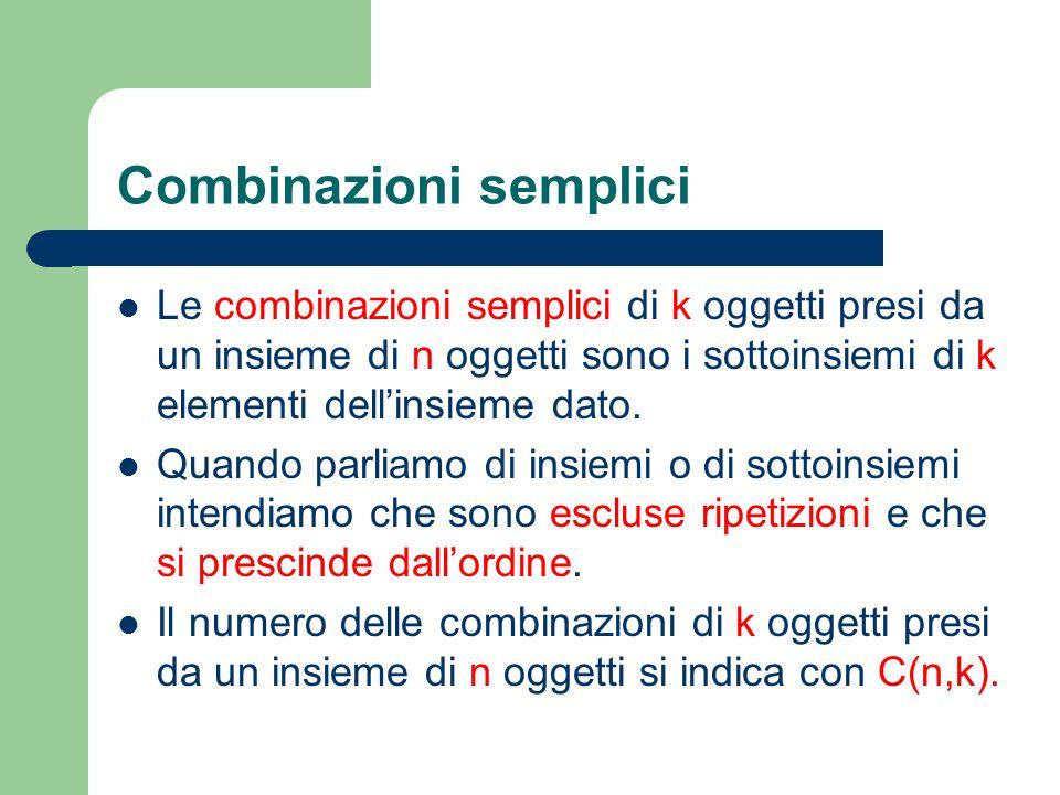 Combinazioni semplici Le combinazioni semplici di k oggetti presi da un insieme di n oggetti sono i sottoinsiemi di k elementi dellinsieme dato. Quand