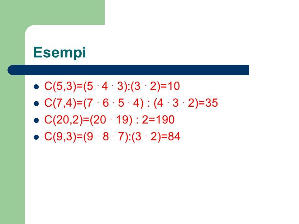 Esempi C(5,3)=(5. 4. 3):(3. 2)=10 C(7,4)=(7. 6. 5. 4) : (4. 3. 2)=35 C(20,2)=(20. 19) : 2=190 C(9,3)=(9. 8. 7):(3. 2)=84