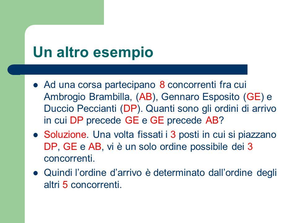 Un altro esempio Ad una corsa partecipano 8 concorrenti fra cui Ambrogio Brambilla, (AB), Gennaro Esposito (GE) e Duccio Peccianti (DP). Quanti sono g