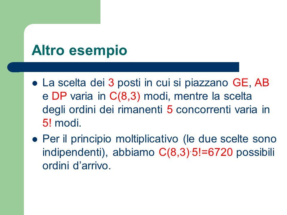 Altro esempio La scelta dei 3 posti in cui si piazzano GE, AB e DP varia in C(8,3) modi, mentre la scelta degli ordini dei rimanenti 5 concorrenti var