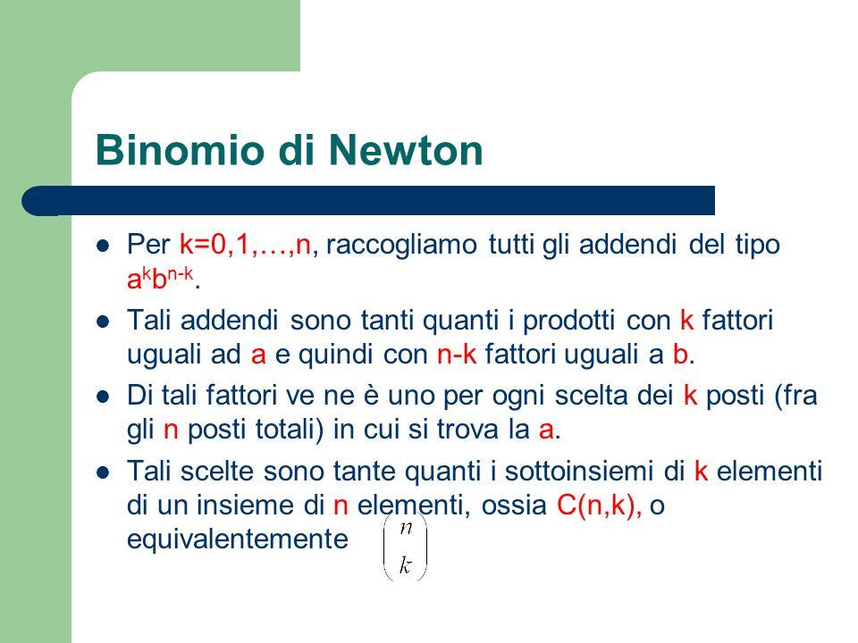 Binomio di Newton Per k=0,1,…,n, raccogliamo tutti gli addendi del tipo a k b n-k. Tali addendi sono tanti quanti i prodotti con k fattori uguali ad a