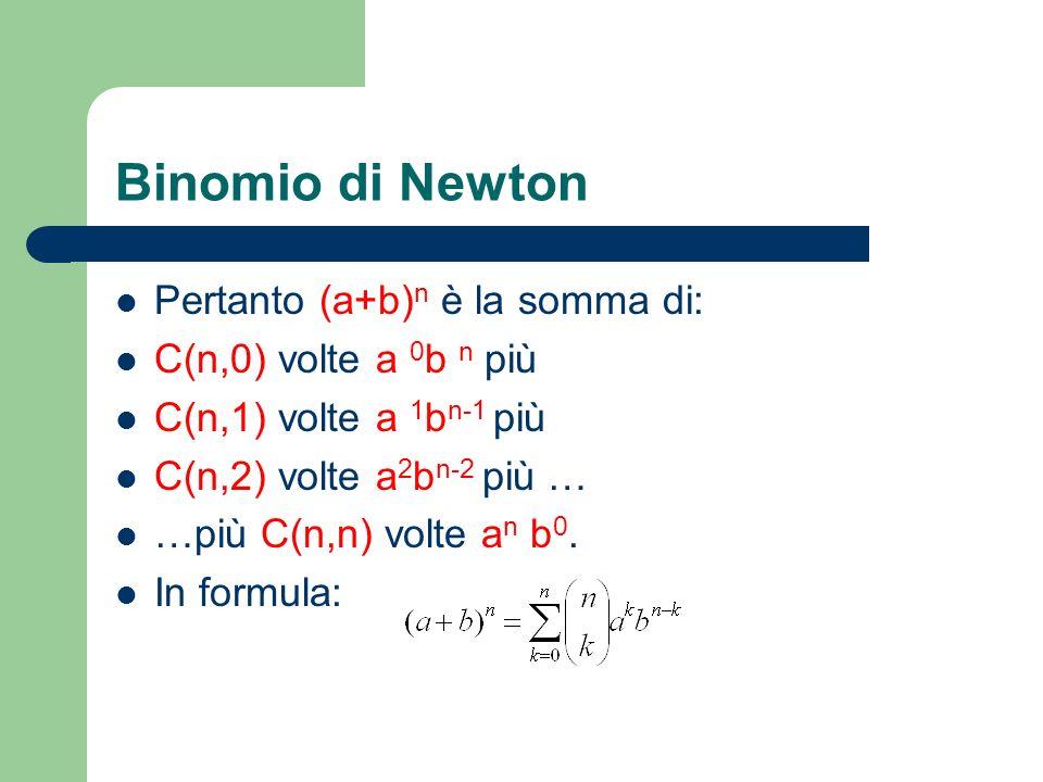 Binomio di Newton Pertanto (a+b) n è la somma di: C(n,0) volte a 0 b n più C(n,1) volte a 1 b n-1 più C(n,2) volte a 2 b n-2 più … …più C(n,n) volte a