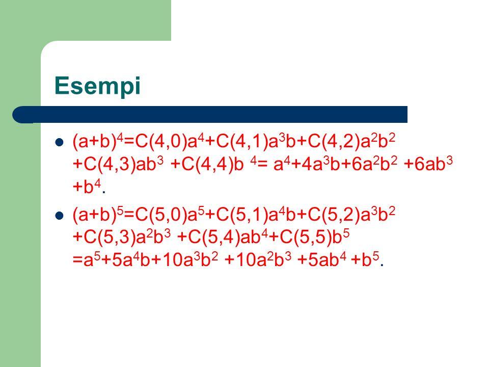 Esempi (a+b) 4 =C(4,0)a 4 +C(4,1)a 3 b+C(4,2)a 2 b 2 +C(4,3)ab 3 +C(4,4)b 4 = a 4 +4a 3 b+6a 2 b 2 +6ab 3 +b 4. (a+b) 5 =C(5,0)a 5 +C(5,1)a 4 b+C(5,2)