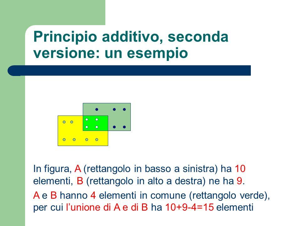 Principio additivo, seconda versione: un esempio In figura, A (rettangolo in basso a sinistra) ha 10 elementi, B (rettangolo in alto a destra) ne ha 9