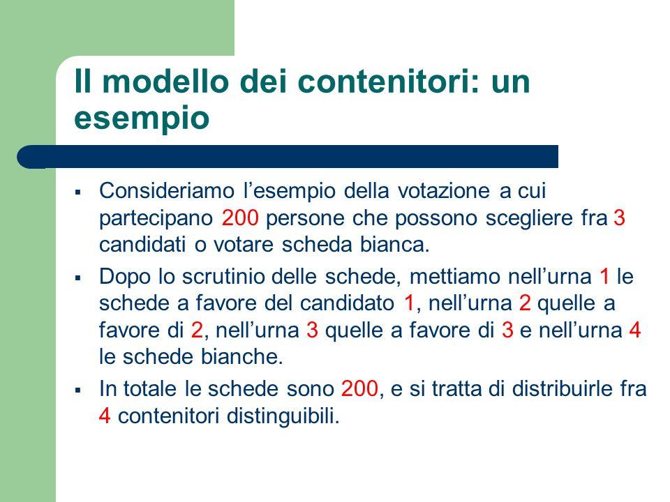 Il modello dei contenitori: un esempio Consideriamo lesempio della votazione a cui partecipano 200 persone che possono scegliere fra 3 candidati o vot