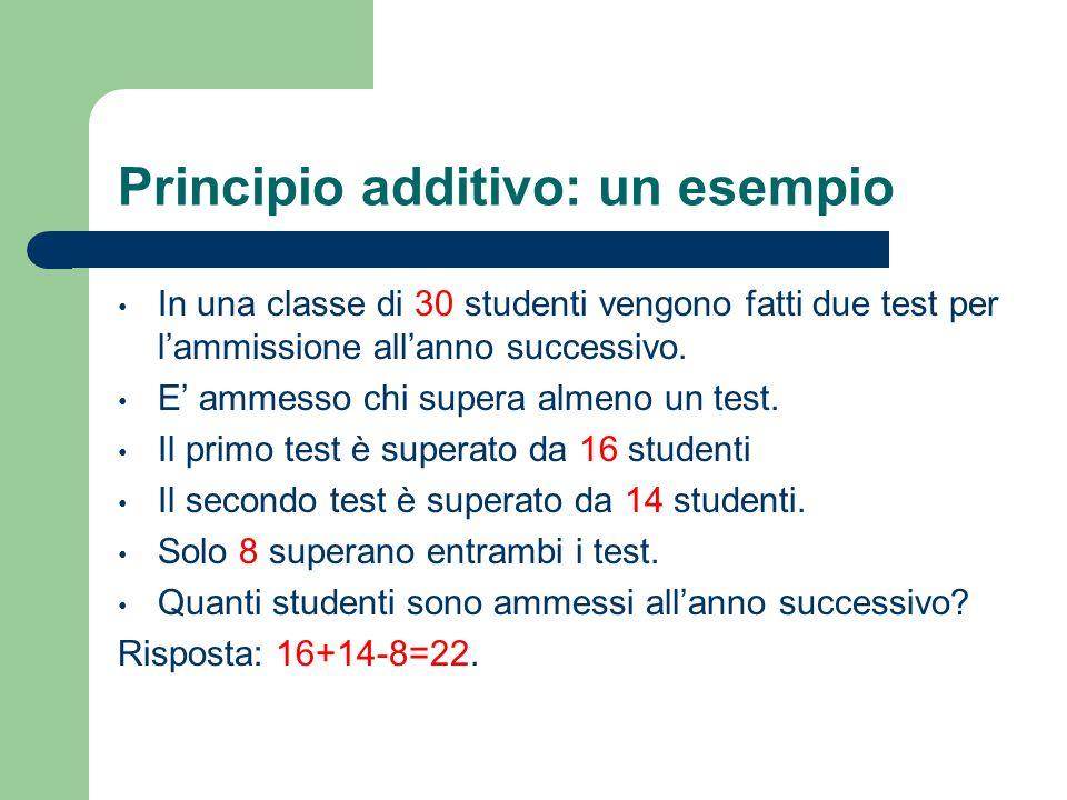 Principio additivo: un esempio In una classe di 30 studenti vengono fatti due test per lammissione allanno successivo. E ammesso chi supera almeno un
