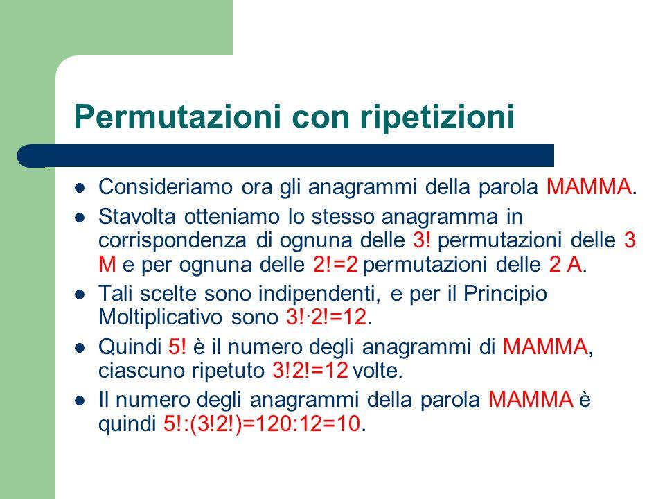 Permutazioni con ripetizioni Consideriamo ora gli anagrammi della parola MAMMA. Stavolta otteniamo lo stesso anagramma in corrispondenza di ognuna del