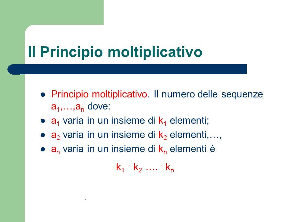 Il Principio moltiplicativo Principio moltiplicativo. Il numero delle sequenze a 1,…,a n dove: a 1 varia in un insieme di k 1 elementi; a 2 varia in u