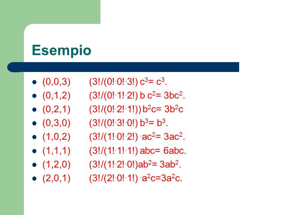 Esempio (0,0,3)(3!/(0!. 0!. 3!) c 3 = c 3. (0,1,2)(3!/(0!. 1!. 2!) b c 2 = 3bc 2. (0,2,1)(3!/(0!. 2!. 1!)) b 2 c= 3b 2 c (0,3,0)(3!/(0!. 3!. 0!) b 3 =