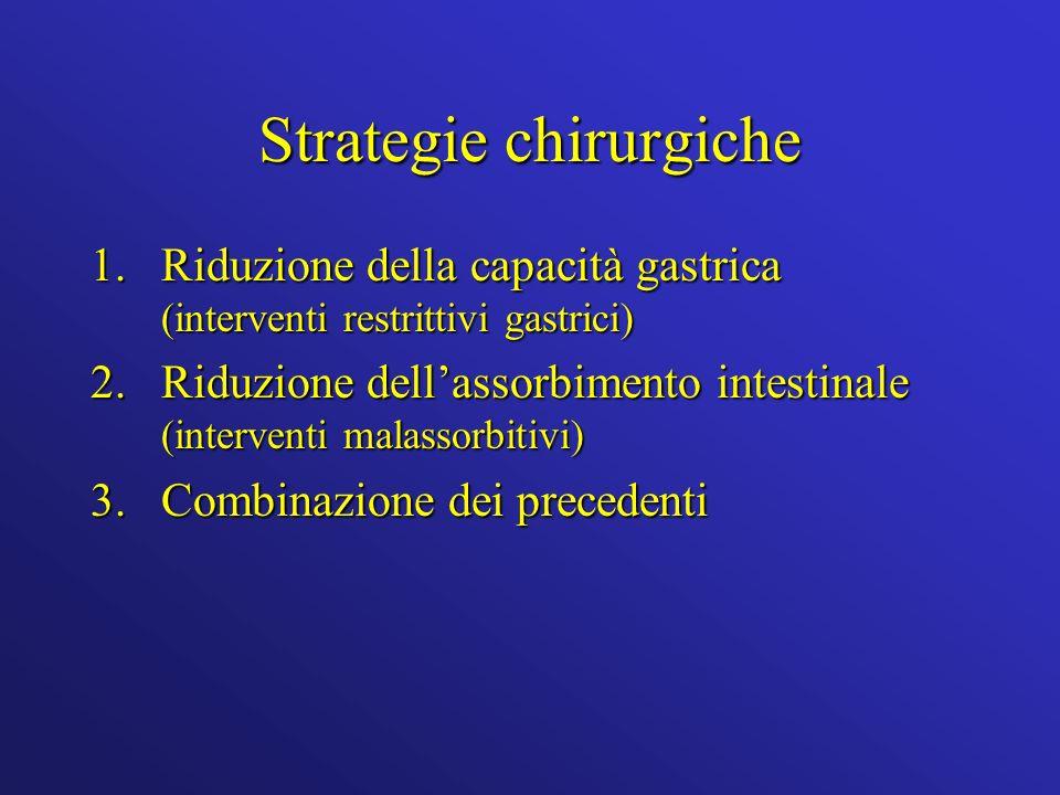 Strategie chirurgiche 1.Riduzione della capacità gastrica (interventi restrittivi gastrici) 2.Riduzione dellassorbimento intestinale (interventi malassorbitivi) 3.Combinazione dei precedenti