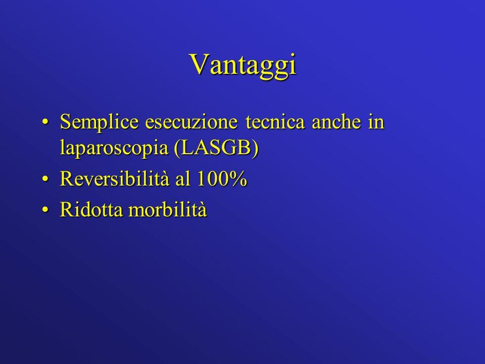 Vantaggi Semplice esecuzione tecnica anche in laparoscopia (LASGB)Semplice esecuzione tecnica anche in laparoscopia (LASGB) Reversibilità al 100%Reversibilità al 100% Ridotta morbilitàRidotta morbilità