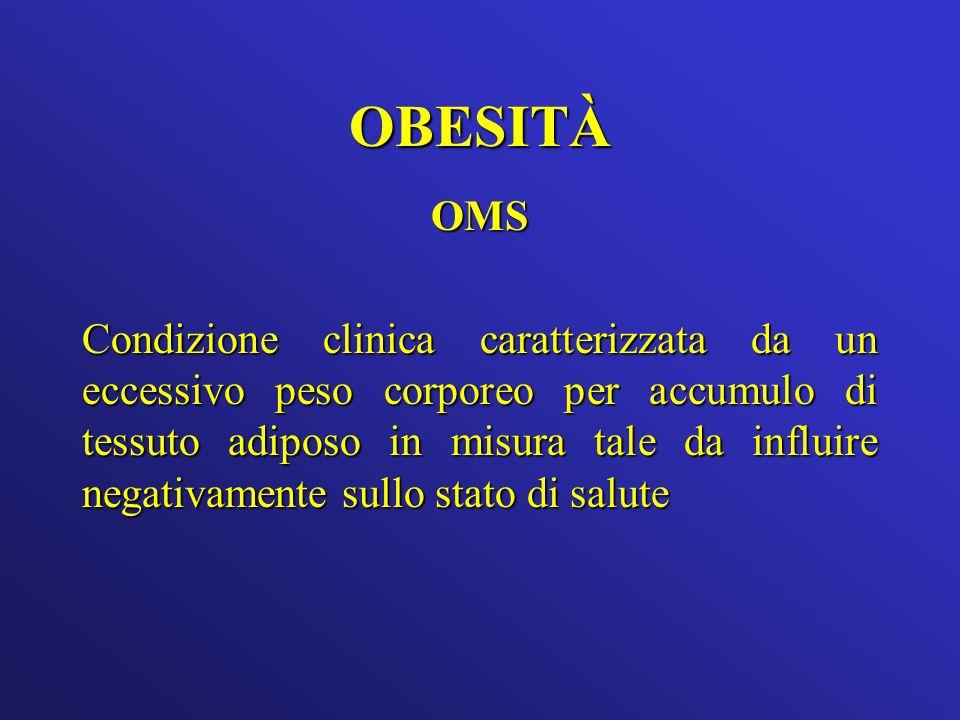 OBESITÀ OMS Condizione clinica caratterizzata da un eccessivo peso corporeo per accumulo di tessuto adiposo in misura tale da influire negativamente sullo stato di salute