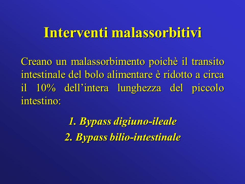 Interventi malassorbitivi Creano un malassorbimento poichè il transito intestinale del bolo alimentare è ridotto a circa il 10% dellintera lunghezza del piccolo intestino: 1.