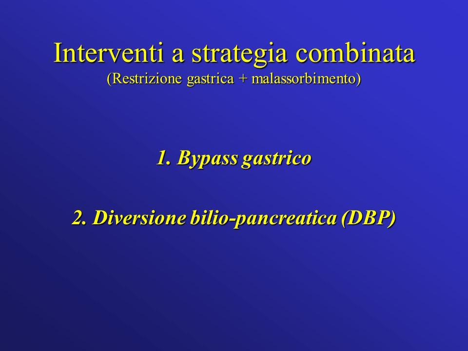 Interventi a strategia combinata (Restrizione gastrica + malassorbimento) 1.