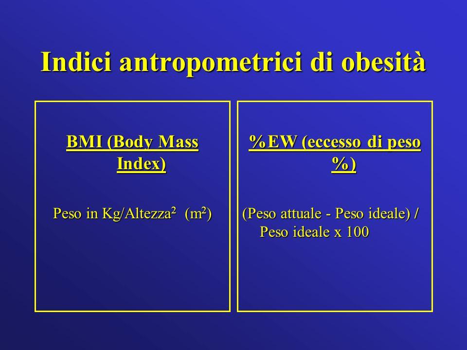 Indici antropometrici di obesità BMI (Body Mass Index) Peso in Kg/Altezza 2 (m 2 ) %EW (eccesso di peso %) (Peso attuale - Peso ideale) / Peso ideale x 100