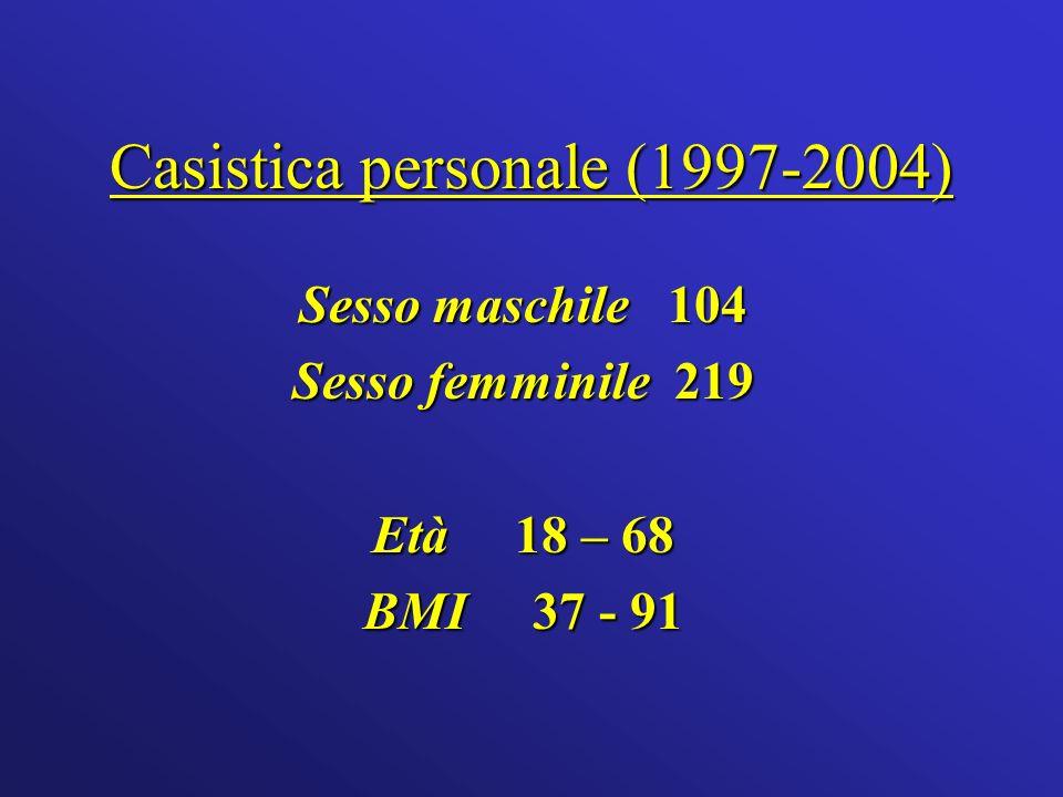 Casistica personale (1997-2004) Sesso maschile 104 Sesso femminile 219 Età 18 – 68 BMI 37 - 91