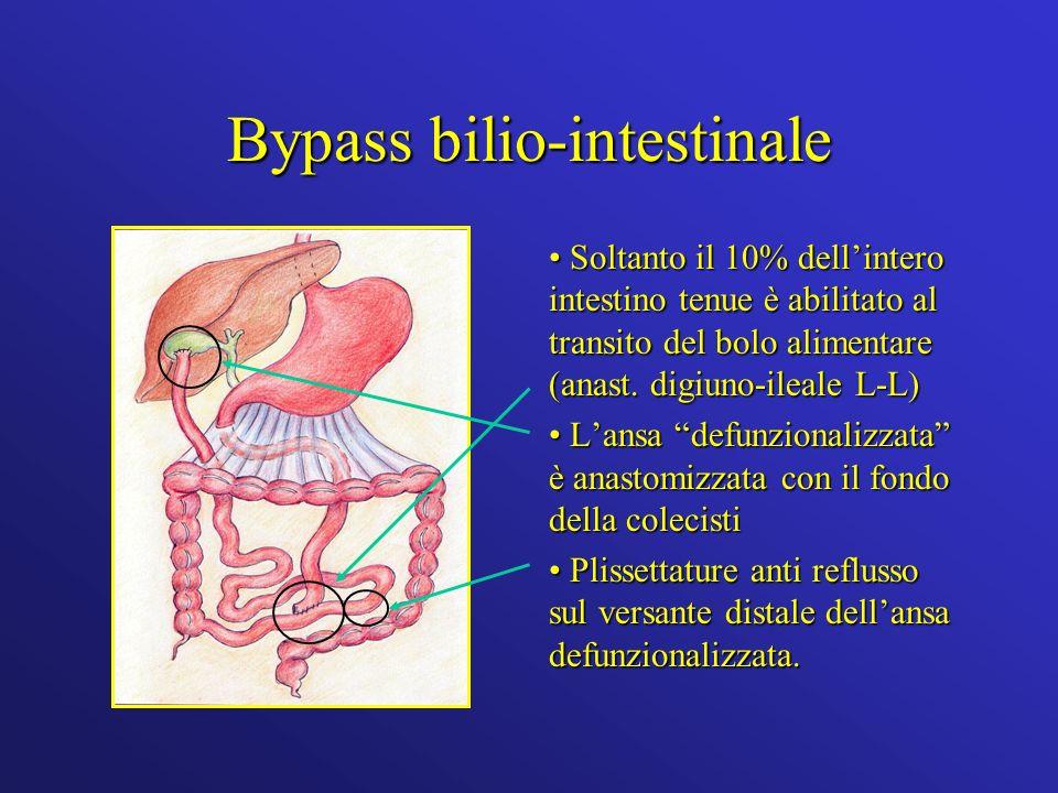 Bypass bilio-intestinale Soltanto il 10% dellintero intestino tenue è abilitato al transito del bolo alimentare (anast.
