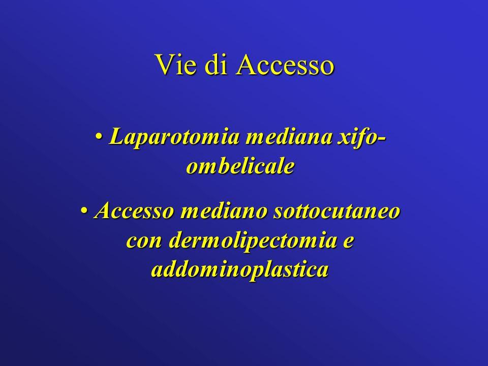 Vie di Accesso Laparotomia mediana xifo- ombelicale Laparotomia mediana xifo- ombelicale Accesso mediano sottocutaneo con dermolipectomia e addominoplastica Accesso mediano sottocutaneo con dermolipectomia e addominoplastica
