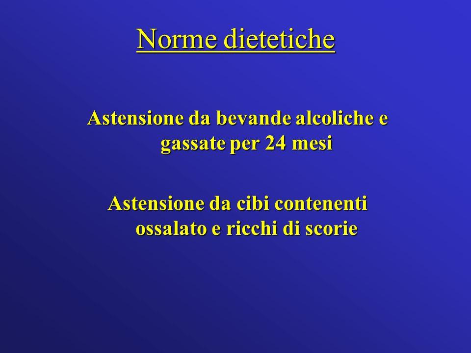Norme dietetiche Astensione da bevande alcoliche e gassate per 24 mesi Astensione da cibi contenenti ossalato e ricchi di scorie