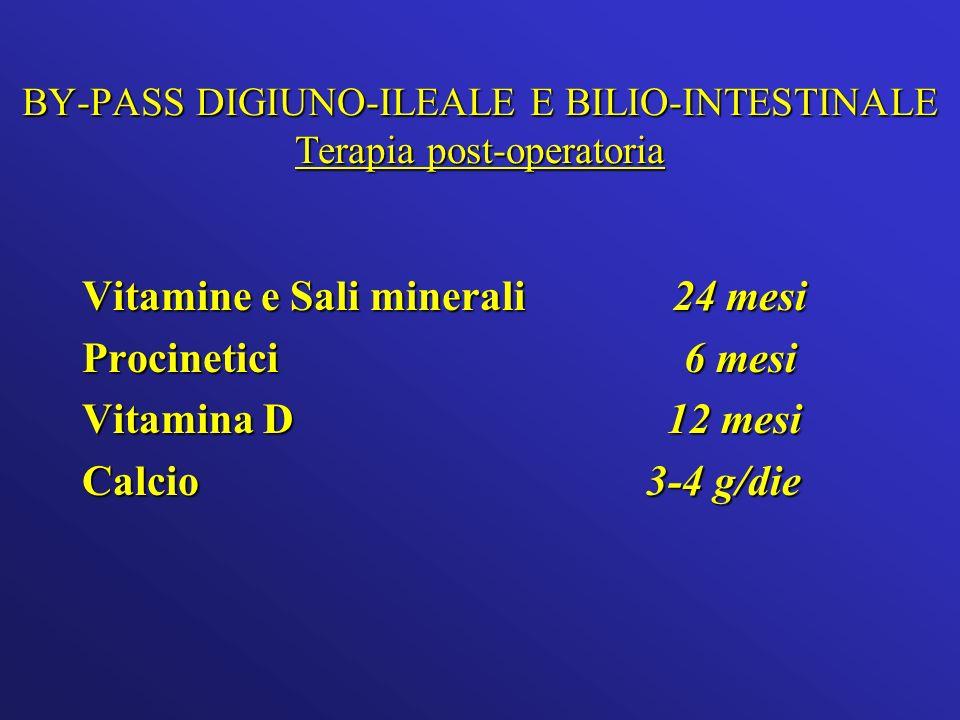 BY-PASS DIGIUNO-ILEALE E BILIO-INTESTINALE Terapia post-operatoria Vitamine e Sali minerali 24 mesi Procinetici 6 mesi Vitamina D 12 mesi Calcio 3-4 g/die