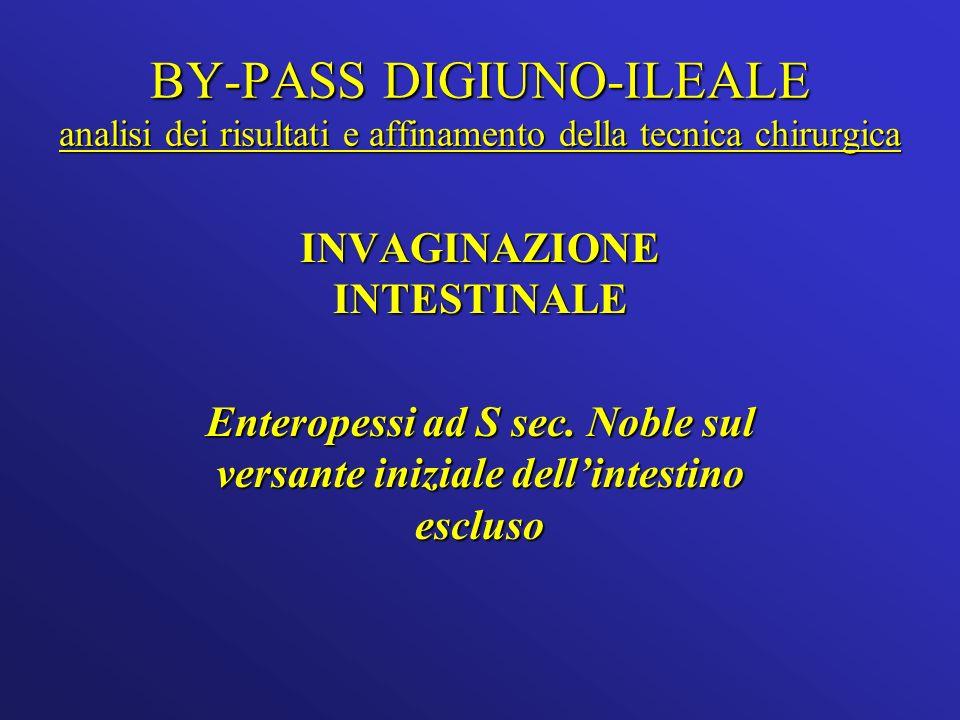 BY-PASS DIGIUNO-ILEALE analisi dei risultati e affinamento della tecnica chirurgica INVAGINAZIONE INTESTINALE Enteropessi ad S sec.
