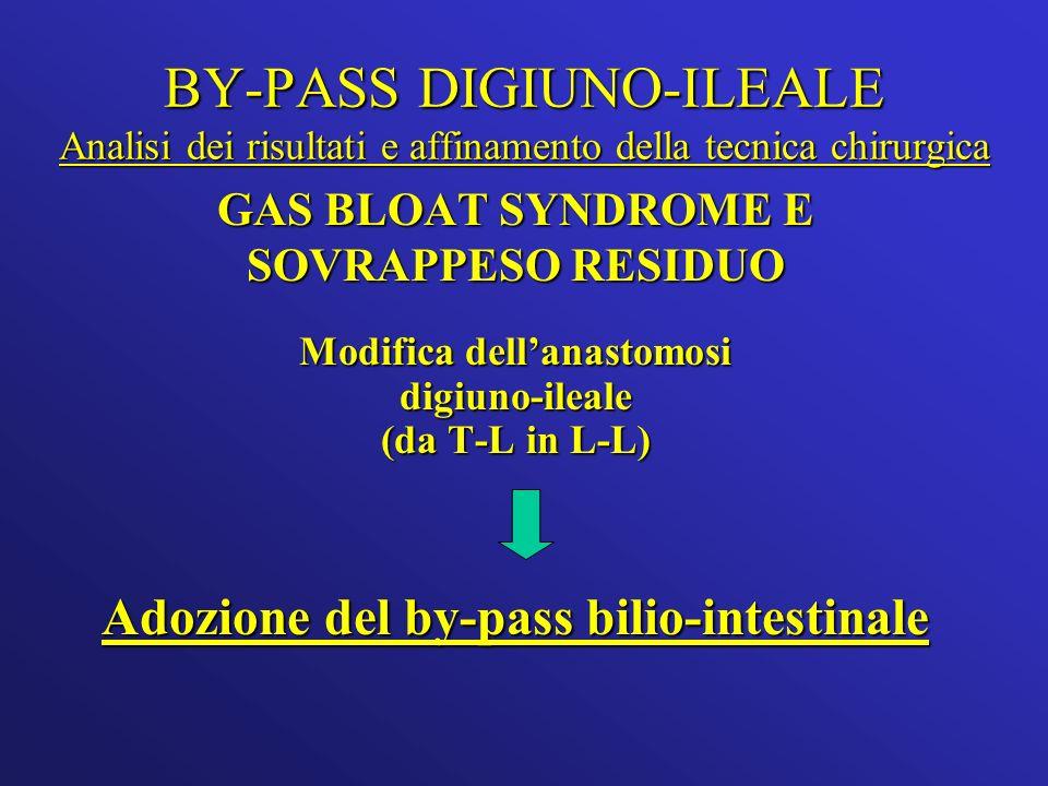 BY-PASS DIGIUNO-ILEALE Analisi dei risultati e affinamento della tecnica chirurgica GAS BLOAT SYNDROME E SOVRAPPESO RESIDUO Modifica dellanastomosi digiuno-ileale (da T-L in L-L) Adozione del by-pass bilio-intestinale