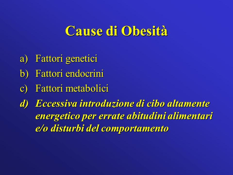 Cause di Obesità a)Fattori genetici b)Fattori endocrini c)Fattori metabolici d)Eccessiva introduzione di cibo altamente energetico per errate abitudini alimentari e/o disturbi del comportamento