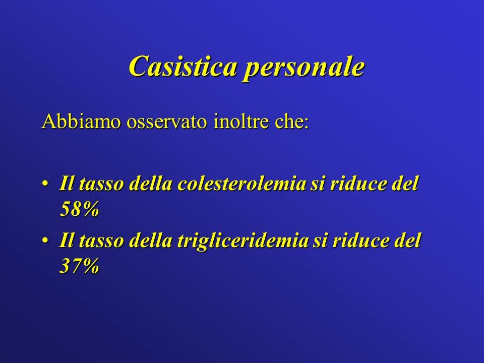 Abbiamo osservato inoltre che: Il tasso della colesterolemia si riduce del 58%Il tasso della colesterolemia si riduce del 58% Il tasso della trigliceridemia si riduce del 37%Il tasso della trigliceridemia si riduce del 37% Casistica personale