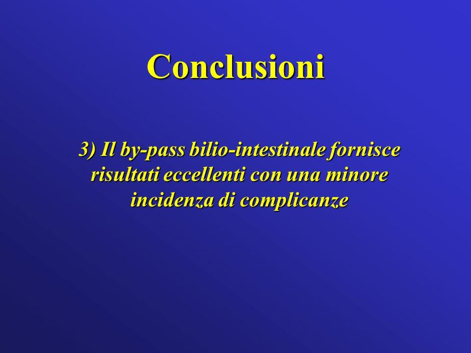 Conclusioni 3) Il by-pass bilio-intestinale fornisce risultati eccellenti con una minore incidenza di complicanze