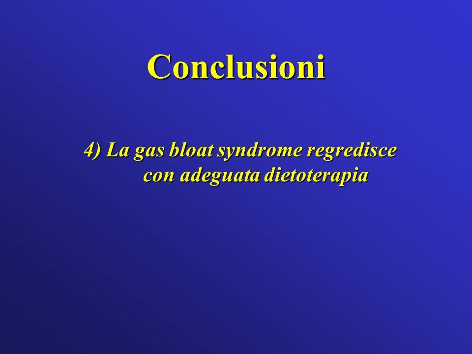 Conclusioni 4) La gas bloat syndrome regredisce con adeguata dietoterapia
