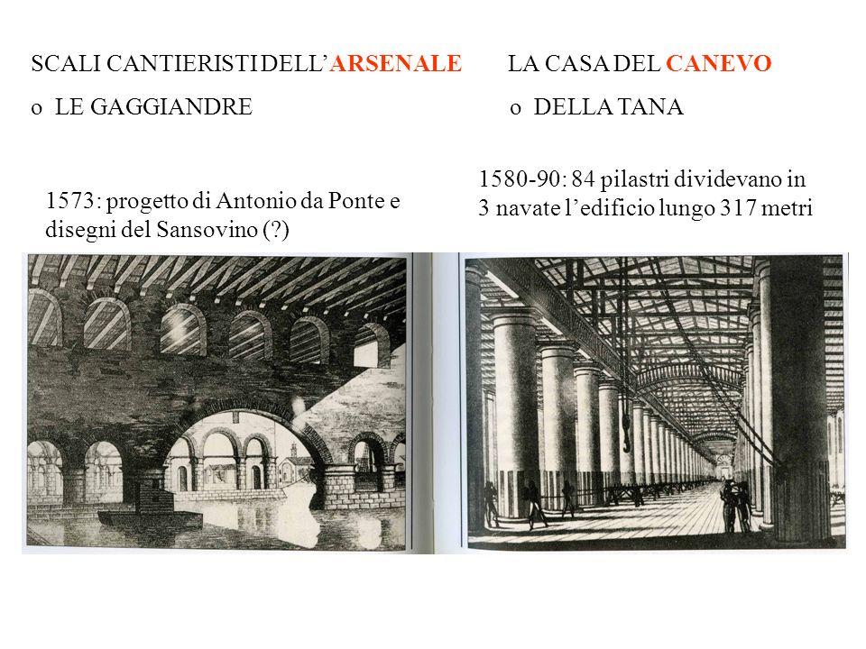 SCALI CANTIERISTI DELLARSENALE LA CASA DEL CANEVO o LE GAGGIANDRE o DELLA TANA 1573: progetto di Antonio da Ponte e disegni del Sansovino (?) 1580-90: 84 pilastri dividevano in 3 navate ledificio lungo 317 metri
