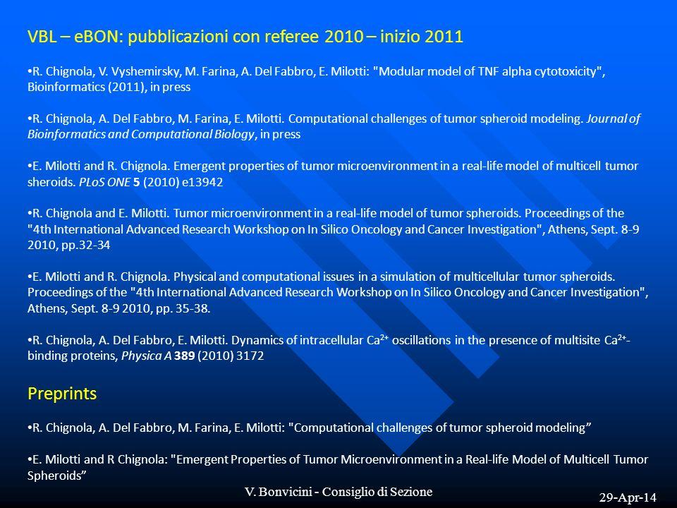 29-Apr-14 V. Bonvicini - Consiglio di Sezione VBL – eBON: pubblicazioni con referee 2010 – inizio 2011 R. Chignola, V. Vyshemirsky, M. Farina, A. Del