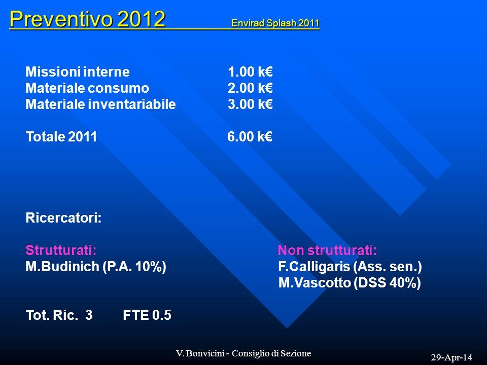 29-Apr-14 V. Bonvicini - Consiglio di Sezione Preventivo 2012 Envirad Splash 2011 Missioni interne 1.00 k Materiale consumo 2.00 k Materiale inventari