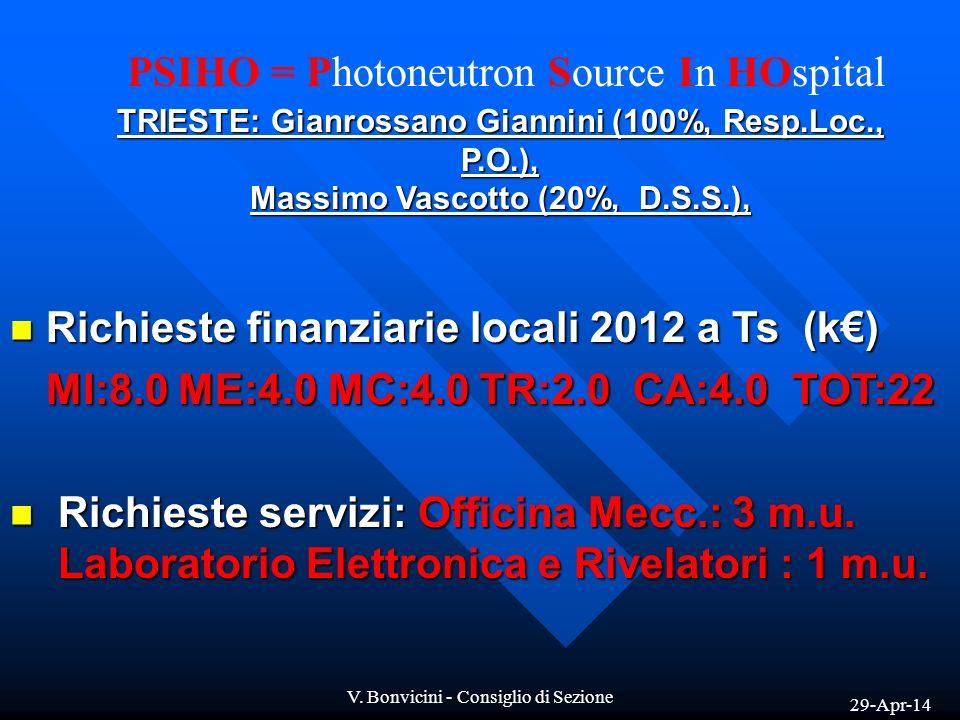 29-Apr-14 V. Bonvicini - Consiglio di Sezione TRIESTE: Gianrossano Giannini (100%, Resp.Loc., P.O.), Massimo Vascotto (20%, D.S.S.), Richieste finanzi