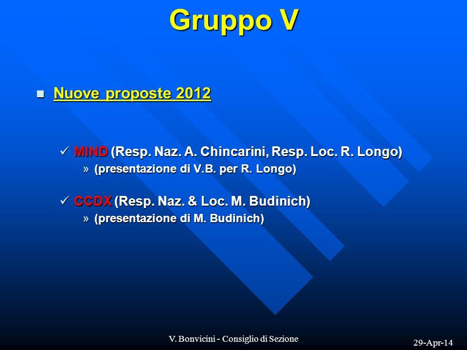 29-Apr-14 V. Bonvicini - Consiglio di Sezione Nuove proposte 2012 Nuove proposte 2012 MIND (Resp. Naz. A. Chincarini, Resp. Loc. R. Longo) MIND (Resp.