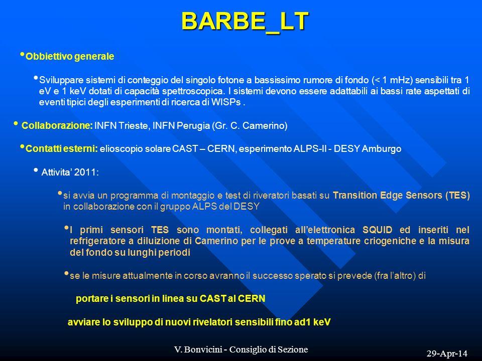 29-Apr-14 V. Bonvicini - Consiglio di Sezione BARBE_LT Obbiettivo generale Sviluppare sistemi di conteggio del singolo fotone a bassissimo rumore di f