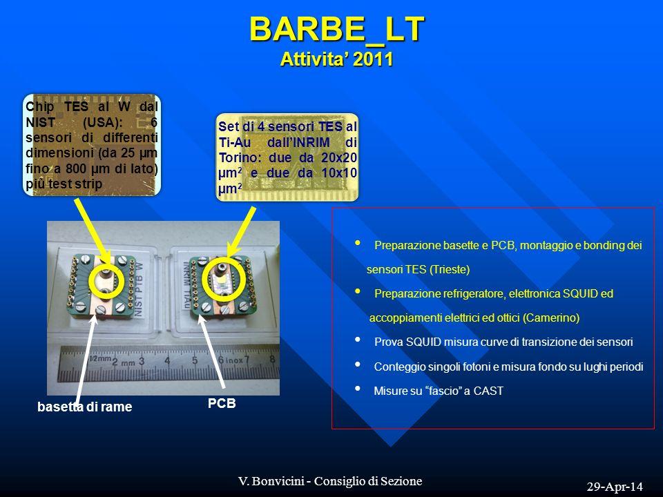 29-Apr-14 V. Bonvicini - Consiglio di Sezione BARBE_LT Attivita 2011 basetta di rame PCB Set di 4 sensori TES al Ti-Au dallINRIM di Torino: due da 20x