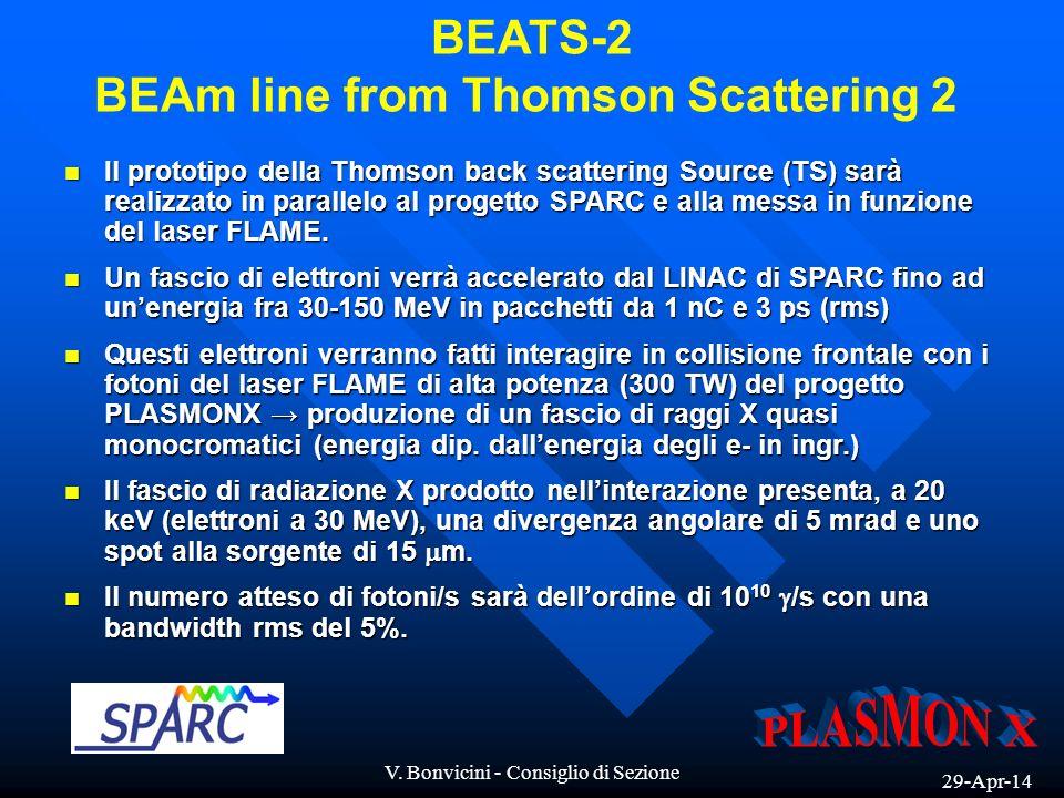 29-Apr-14 V. Bonvicini - Consiglio di Sezione BEATS-2 BEAm line from Thomson Scattering 2 Il prototipo della Thomson back scattering Source (TS) sarà