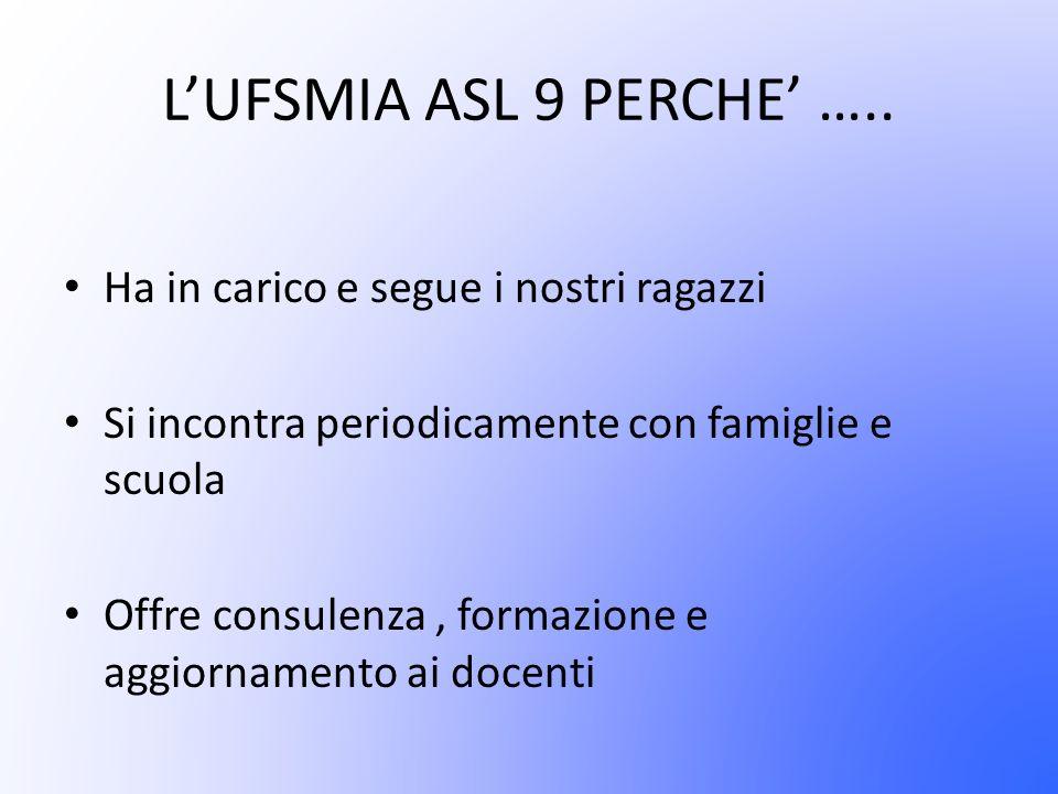 LUFSMIA ASL 9 PERCHE …..