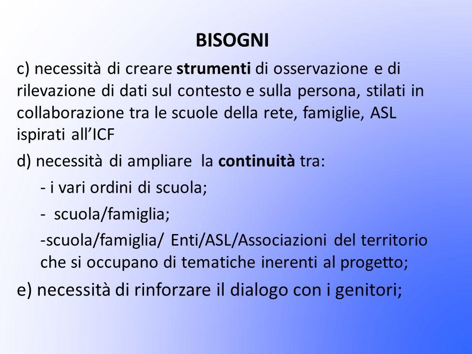 BISOGNI c) necessità di creare strumenti di osservazione e di rilevazione di dati sul contesto e sulla persona, stilati in collaborazione tra le scuol