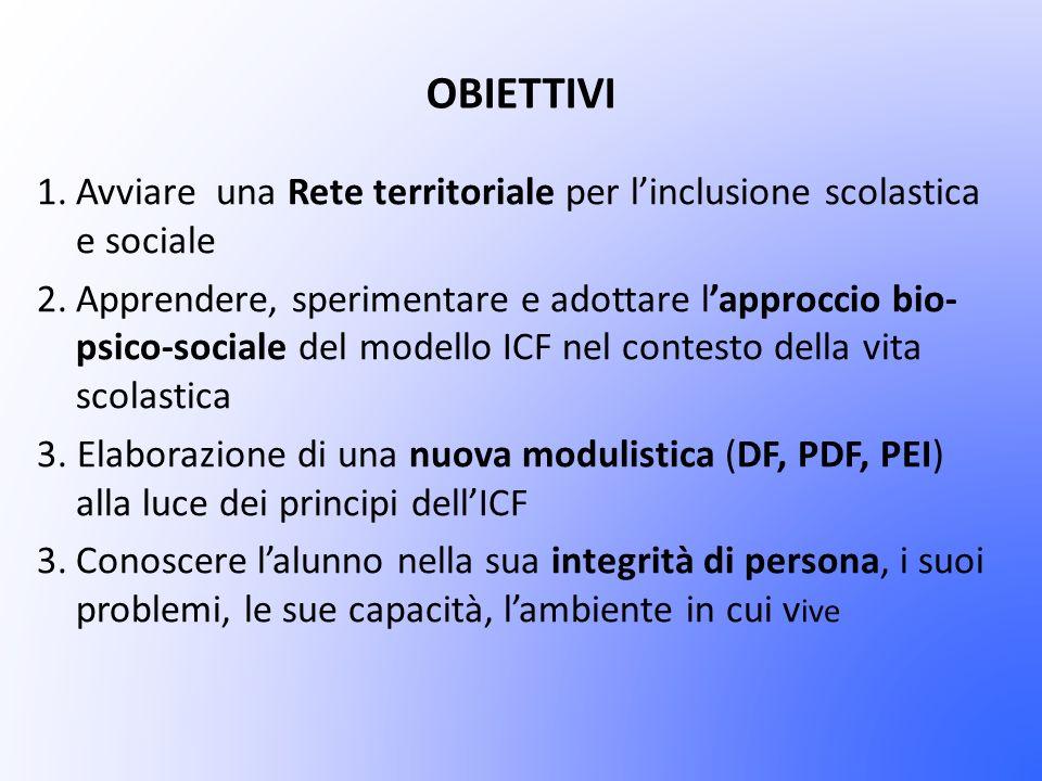 OBIETTIVI 1.Avviare una Rete territoriale per linclusione scolastica e sociale 2.Apprendere, sperimentare e adottare lapproccio bio- psico-sociale del
