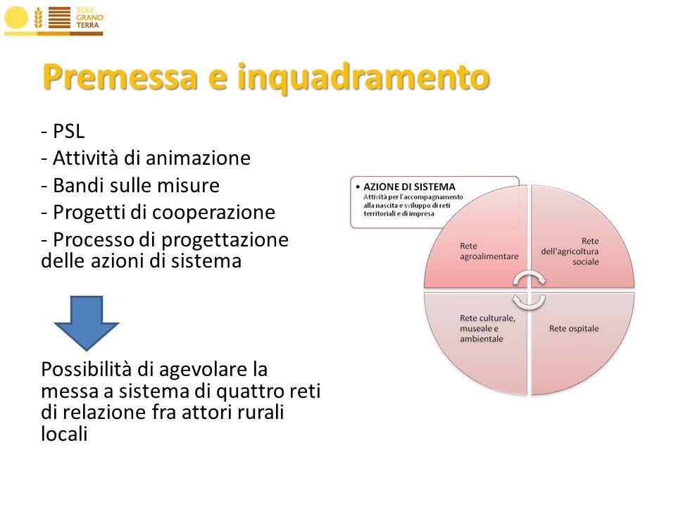 Premessa e inquadramento - PSL - Attività di animazione - Bandi sulle misure - Progetti di cooperazione - Processo di progettazione delle azioni di sistema Possibilità di agevolare la messa a sistema di quattro reti di relazione fra attori rurali locali