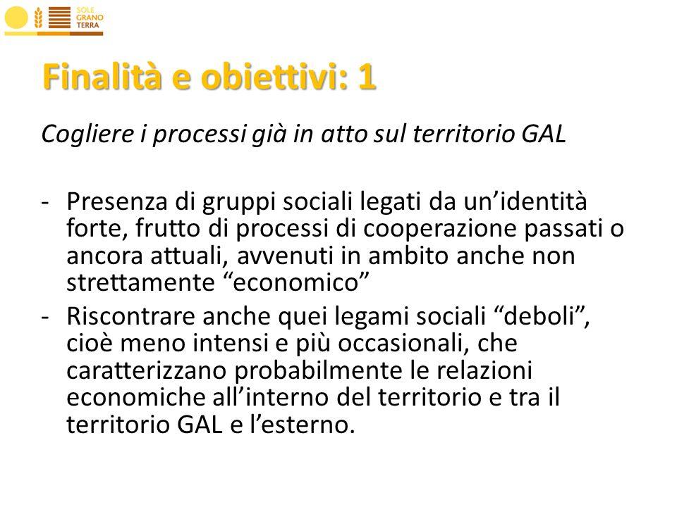 Finalità e obiettivi: 1 Legami sociali forti Lazione di sistema: generazione reti per appartenenza.