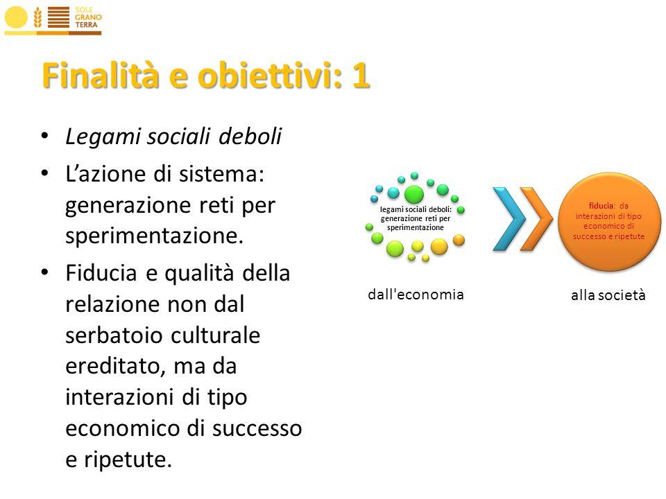 Finalità e obiettivi: 1 Legami sociali deboli Lazione di sistema: generazione reti per sperimentazione.