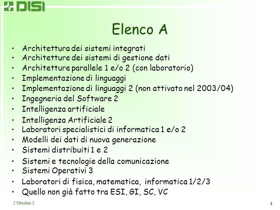 2 Ottobre 3 4 Elenco A Architettura dei sistemi integrati Architetture dei sistemi di gestione dati Architetture parallele 1 e/o 2 (con laboratorio) I