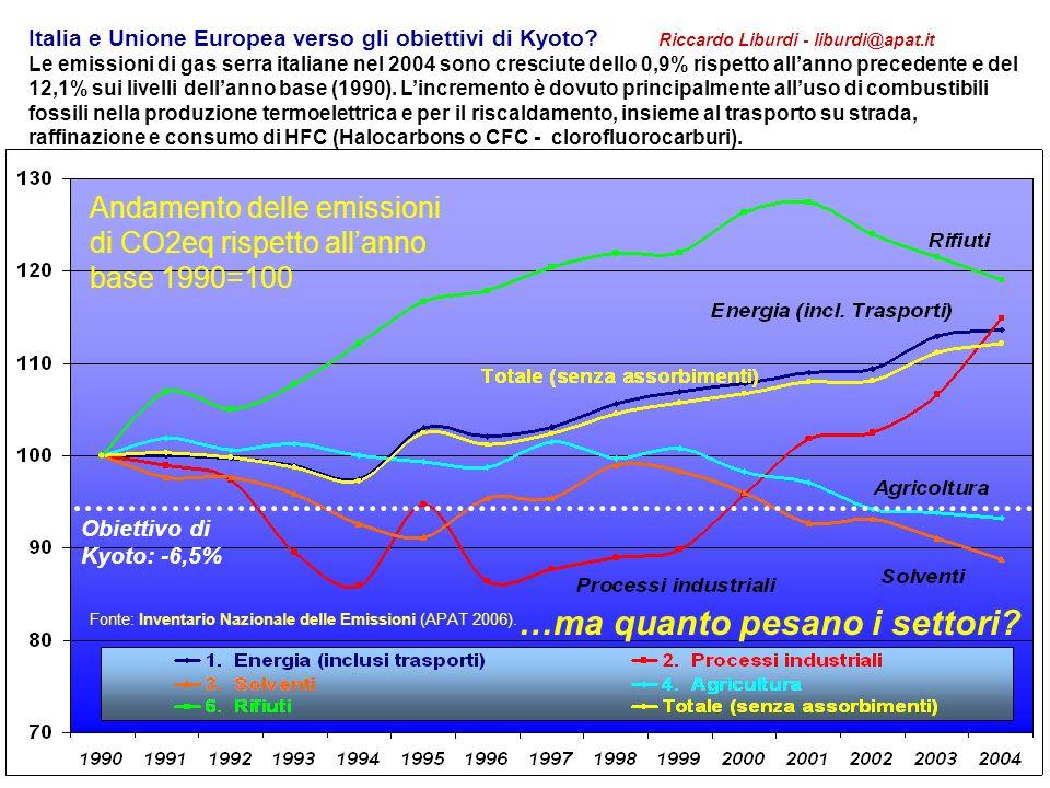 Italia e Unione Europea verso gli obiettivi di Kyoto.